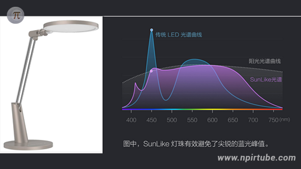 Yeelight Eye Lamp Pro