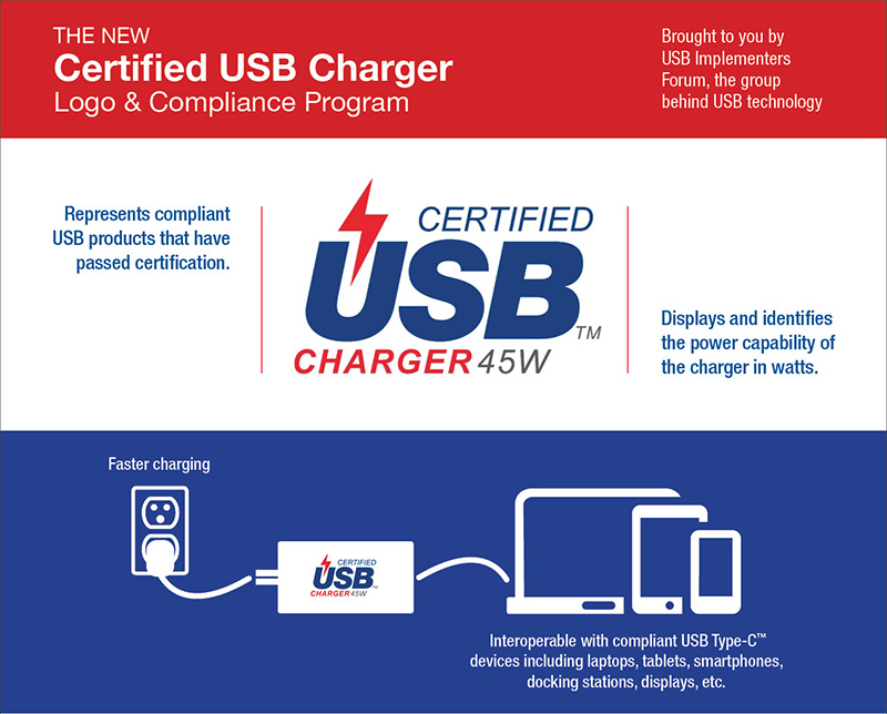 USB_Power_Delivery_quick_charge